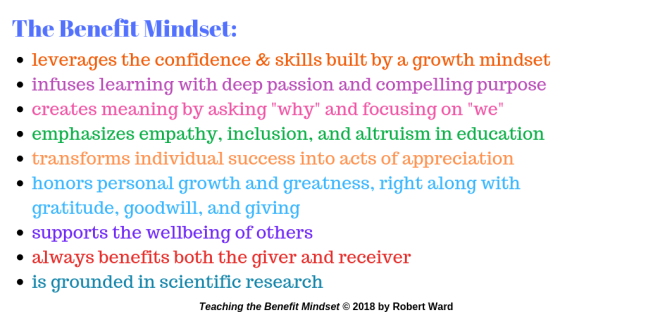 Benefit-Mindset-definitions