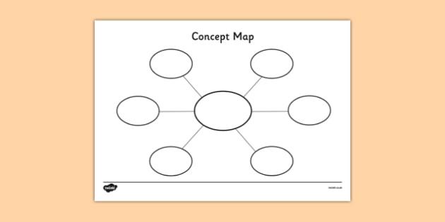 Concept-map
